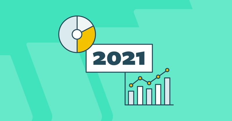 2021 Amazon Marketing Strategy