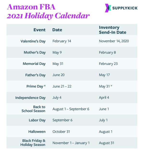 Amazon FBA Holiday Calendar: 2021