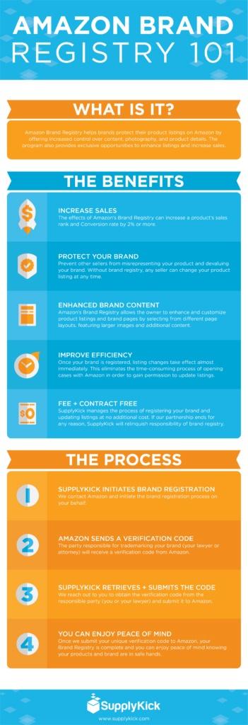 amazon brand registry program